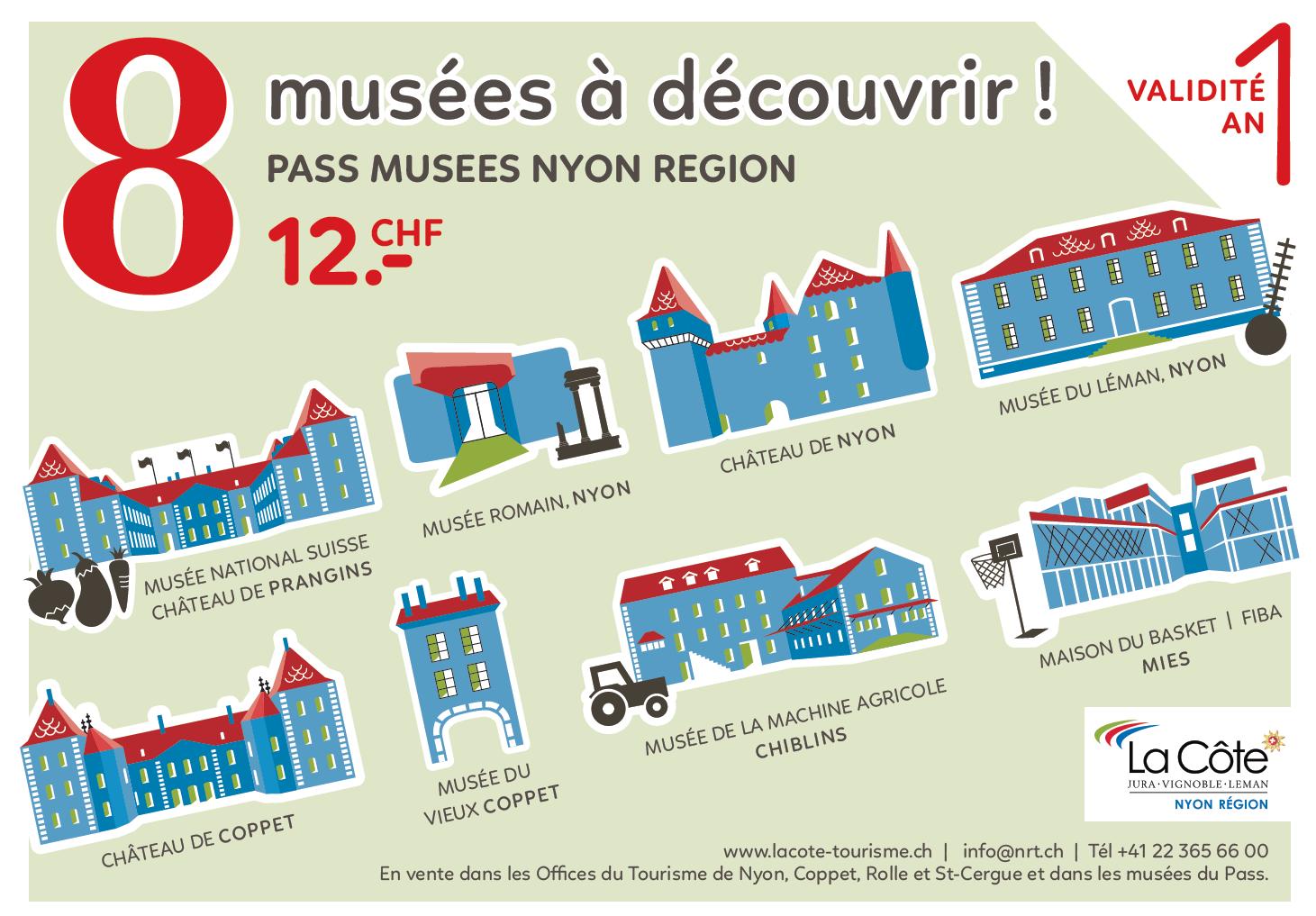 Museums Pass Nyon Region