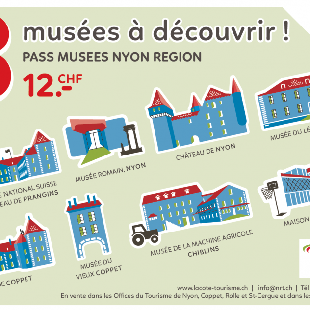 Museums Pass Nyon Region
